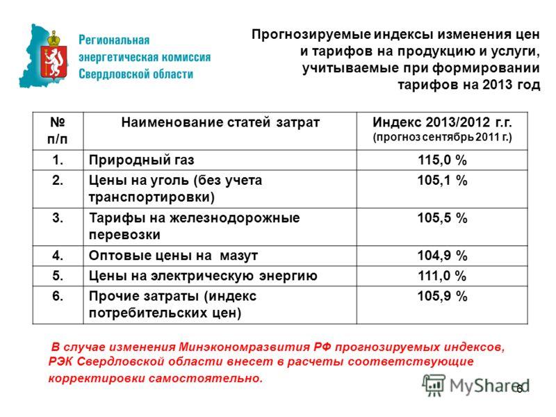 6 Прогнозируемые индексы изменения цен и тарифов на продукцию и услуги, учитываемые при формировании тарифов на 2013 год п/п Наименование статей затратИндекс 2013/2012 г.г. (прогноз сентябрь 2011 г.) 1.Природный газ115,0 % 2.Цены на уголь (без учета