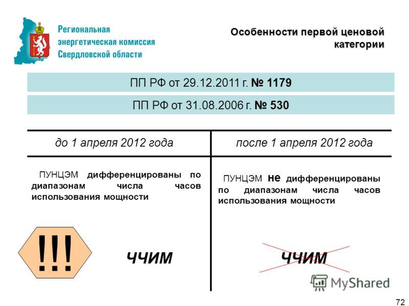 Особенности первой ценовой категории ПП РФ от 29.12.2011 г. 1179 ПП РФ от 31.08.2006 г. 530 до 1 апреля 2012 годапосле 1 апреля 2012 года ПУНЦЭМ дифференцированы по диапазонам числа часов использования мощности ПУНЦЭМ не дифференцированы по диапазона
