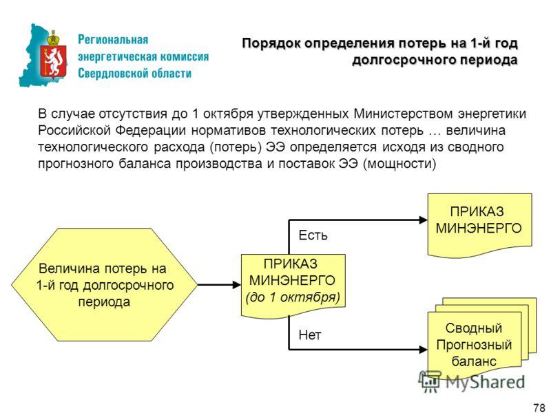 В случае отсутствия до 1 октября утвержденных Министерством энергетики Российской Федерации нормативов технологических потерь … величина технологического расхода (потерь) ЭЭ определяется исходя из сводного прогнозного баланса производства и поставок