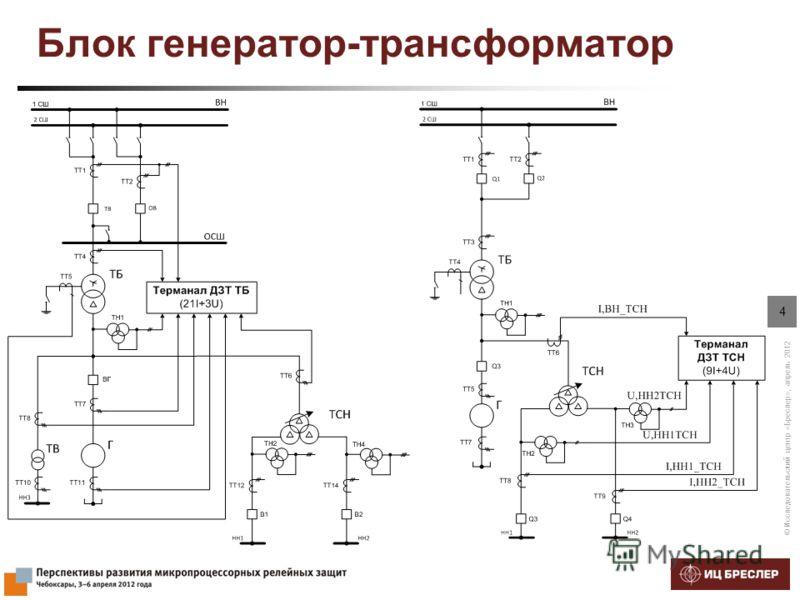 © Исследовательский центр «Бреслер», апрель 2012 4 Блок генератор-трансформатор