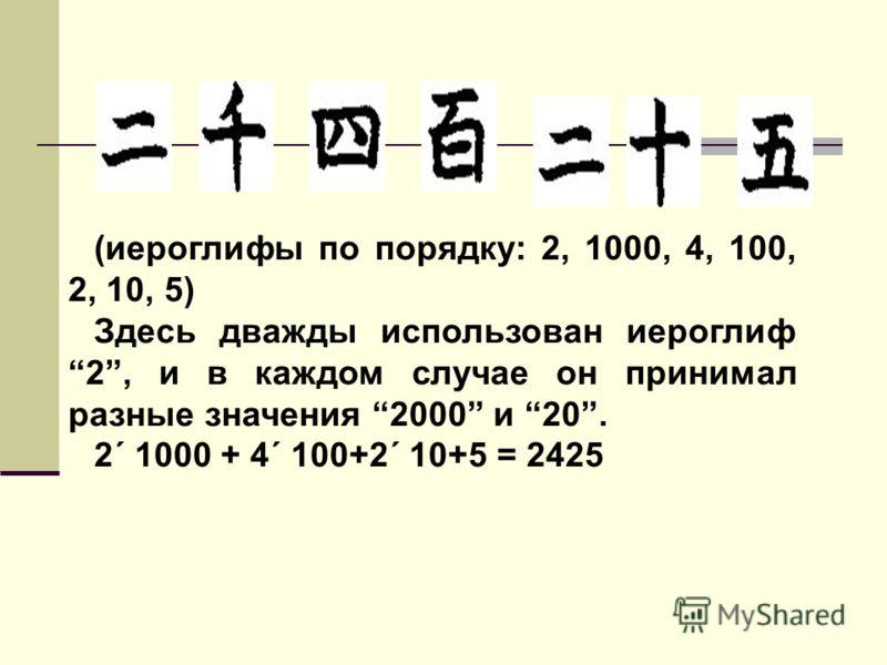 (иероглифы по порядку: 2, 1000, 4, 100, 2, 10, 5) Здесь дважды использован иероглиф 2, и в каждом случае он принимал разные значения 2000 и 20. 2´ 1000 + 4´ 100+2´ 10+5 = 2425