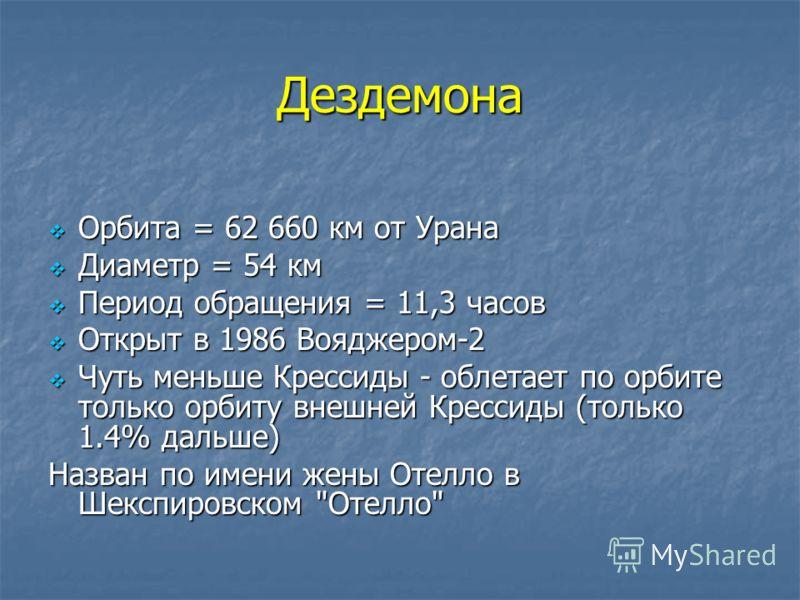 Дездемона Орбита = 62 660 км от Урана Орбита = 62 660 км от Урана Диаметр = 54 км Диаметр = 54 км Период обращения = 11,3 часов Период обращения = 11,3 часов Открыт в 1986 Вояджером-2 Открыт в 1986 Вояджером-2 Чуть меньше Крессиды - облетает по орбит