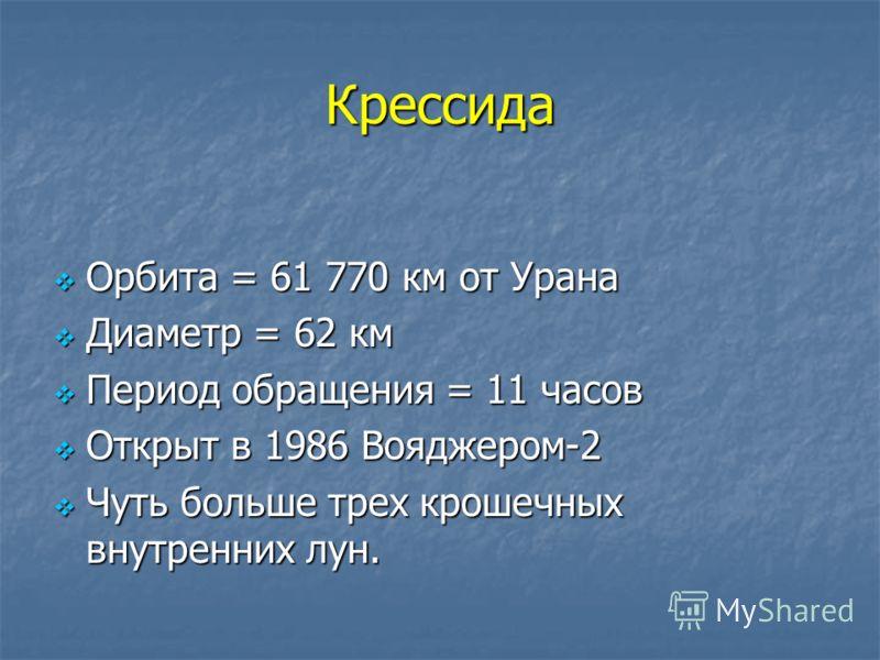Крессида Орбита = 61 770 км от Урана Орбита = 61 770 км от Урана Диаметр = 62 км Диаметр = 62 км Период обращения = 11 часов Период обращения = 11 часов Открыт в 1986 Вояджером-2 Открыт в 1986 Вояджером-2 Чуть больше трех крошечных внутренних лун. Чу