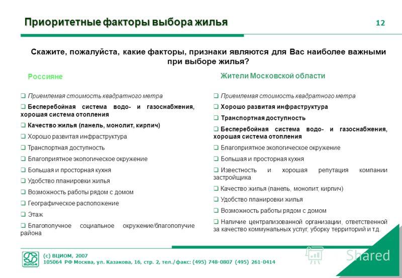 (с) ВЦИОМ, 2007 105064 РФ Москва, ул. Казакова, 16, стр. 2, тел./факс: (495) 748-0807 (495) 261-0414 12 Приоритетные факторы выбора жилья Скажите, пожалуйста, какие факторы, признаки являются для Вас наиболее важными при выборе жилья? Россияне Жители