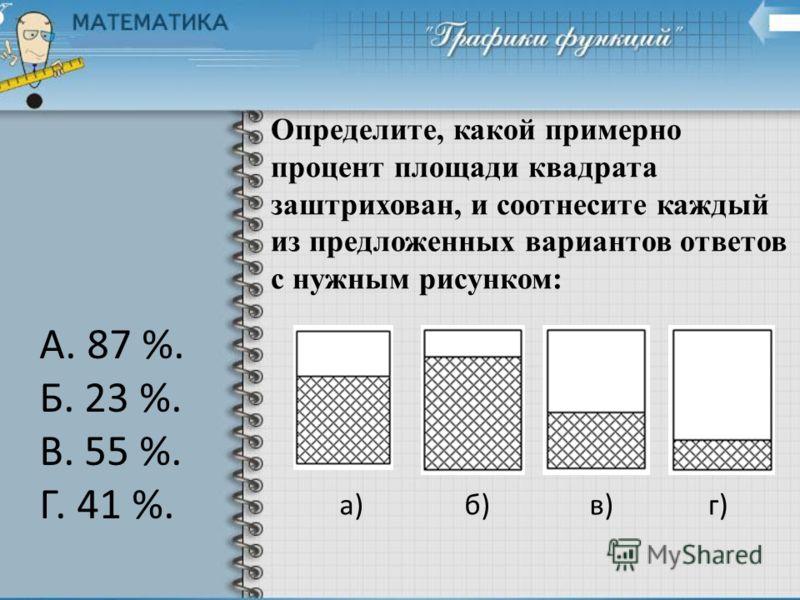 Определите, какой примерно процент площади квадрата заштрихован, и соотнесите каждый из предложенных вариантов ответов с нужным рисунком: а)б)в)г) А. 87 %. Б. 23 %. В. 55 %. Г. 41 %.