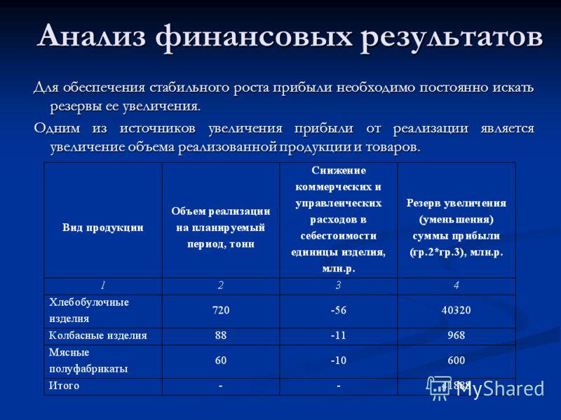 Презентация на тему Учет и анализ финансовых результатов на  14 Анализ финансовых результатов