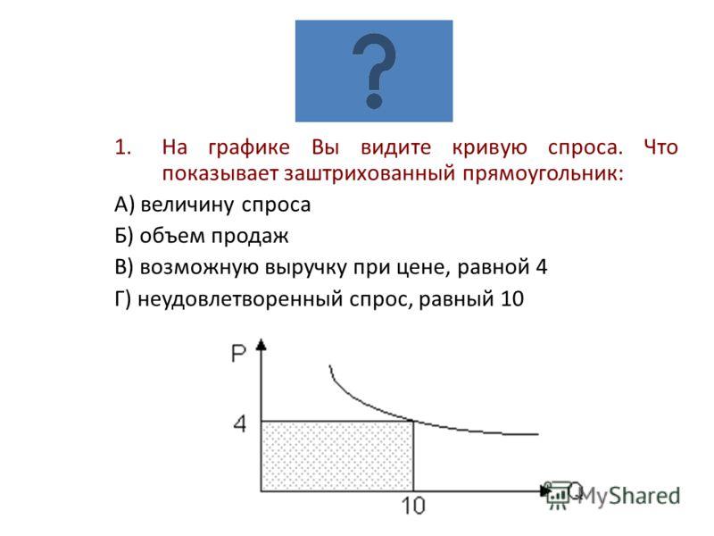 1.На графике Вы видите кривую спроса. Что показывает заштрихованный прямоугольник: А) величину спроса Б) объем продаж В) возможную выручку при цене, равной 4 Г) неудовлетворенный спрос, равный 10