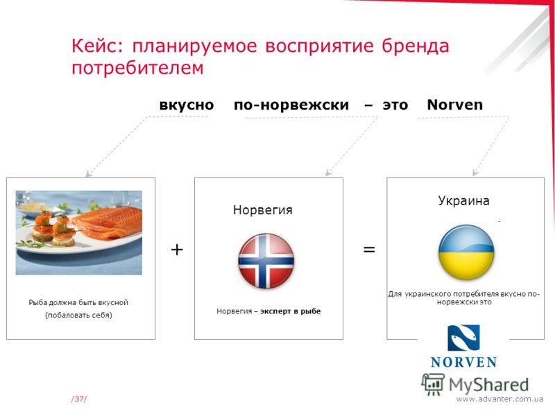 www.advanter.com.ua/37/ Кейс: планируемое восприятие бренда потребителем вкусно по-норвежски – это Norven Для украинского потребителя вкусно по- норвежски это Украина Норвегия Норвегия – эксперт в рыбе Рыба должна быть вкусной (побаловать себя) +=