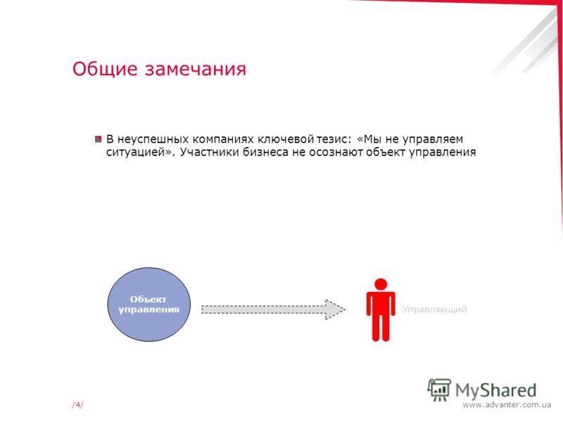 www.advanter.com.ua/4//4/ Общие замечания В неуспешных компаниях ключевой тезис: «Мы не управляем ситуацией». Участники бизнеса не осознают объект управления Объект управления Управляющий