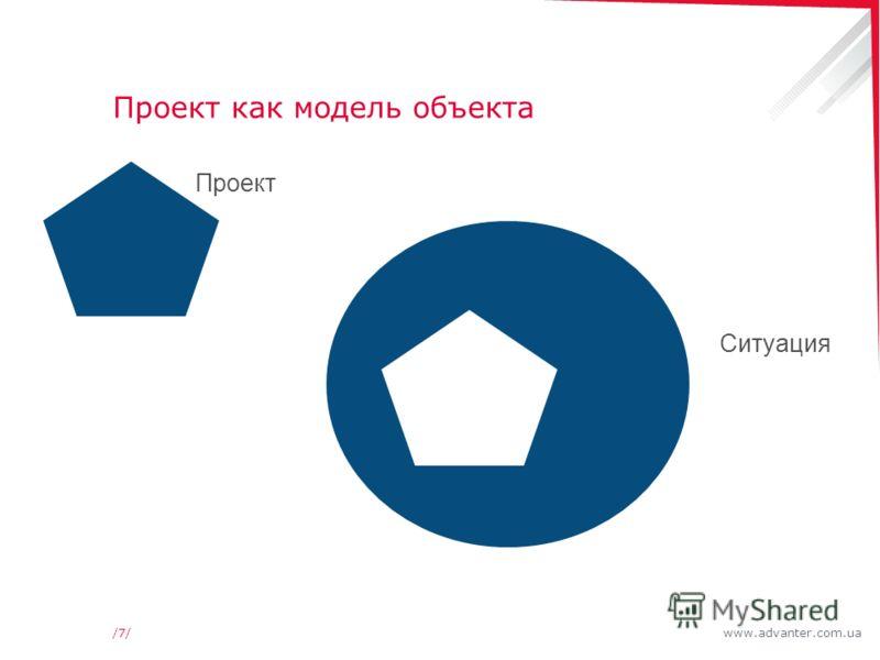 www.advanter.com.ua/7//7/ Проект как модель объекта Ситуация Проект