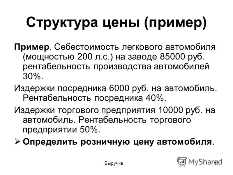 Выручка11 Структура цены (пример) Пример. Себестоимость легкового автомобиля (мощностью 200 л.с.) на заводе 85000 руб. рентабельность производства автомобилей 30%. Издержки посредника 6000 руб. на автомобиль. Рентабельность посредника 40%. Издержки т