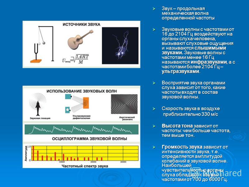 Звук – продольная механическая волна определенной частоты Звук – продольная механическая волна определенной частоты Звуковые волны с частотами от 16 до 2104 Гц воздействуют на органы слуха человека, вызывают слуховые ощущения и называются слышимыми з