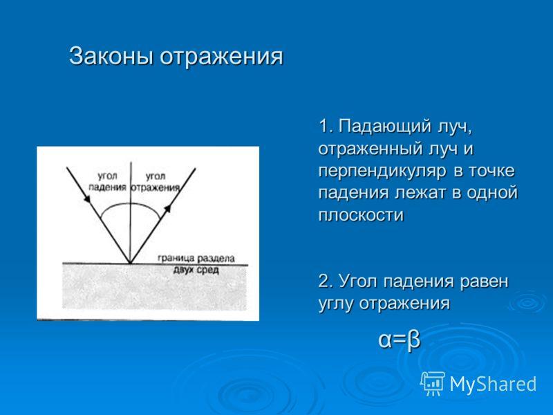 1. Падающий луч, отраженный луч и перпендикуляр в точке падения лежат в одной плоскости 2. Угол падения равен углу отражения 1. Падающий луч, отраженный луч и перпендикуляр в точке падения лежат в одной плоскости 2. Угол падения равен углу отражения