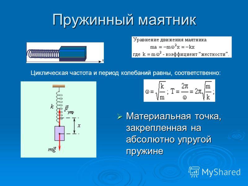 Пружинный маятник Материальная точка, закрепленная на абсолютно упругой пружине Материальная точка, закрепленная на абсолютно упругой пружине Циклическая частота и период колебаний равны, соответственно: