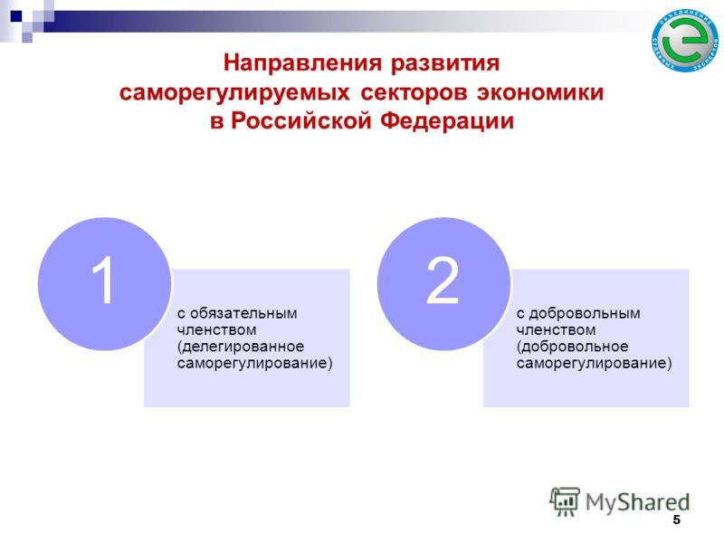 Направления развития саморегулируемых секторов экономики в Российской Федерации с обязательным членством (делегированное саморегулирование) 1 с добровольным членством (добровольное саморегулирование) 2 5