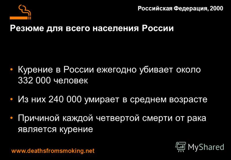 Резюме для всего населения России Курение в России ежегодно убивает около 332 000 человек Из них 240 000 умирает в среднем возрасте Причиной каждой четвертой смерти от рака является курение www.deathsfromsmoking.net Российская Федерация, 2000