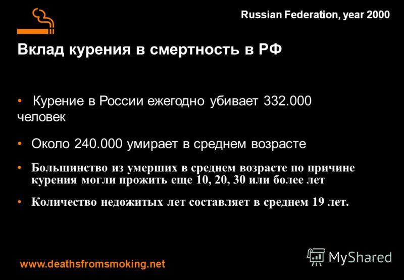 Вклад курения в смертность в РФ Около 240.000 умирает в среднем возрасте Большинство из умерших в среднем возрасте по причине курения могли прожить еще 10, 20, 30 или более лет Количество недожитых лет составляет в среднем 19 лет. www.deathsfromsmoki