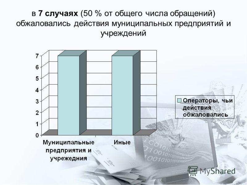 в 7 случаях (50 % от общего числа обращений) обжаловались действия муниципальных предприятий и учреждений