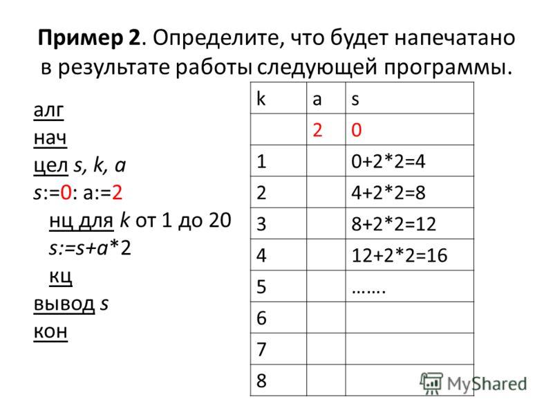 Пример 2. Определите, что будет напечатано в результате работы следующей программы. алг нач цел s, k, а s:=0: а:=2 нц для k от 1 до 20 s:=s+а*2 кц вывод s кон kаs 20 10+2*2=4 24+2*2=8 38+2*2=12 412+2*2=16 5……. 6 7 8
