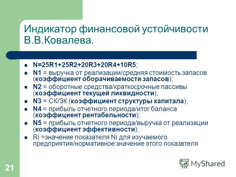 21 Индикатор финансовой устойчивости В.В.Ковалева. N=25R1+25R2+20R3+20R4+10R5; N1 = выручка от реализации/средняя стоимость запасов (коэффициент оборачиваемости запасов); N2 = оборотные средства/краткосрочные пассивы (коэффициент текущей ликвидности)