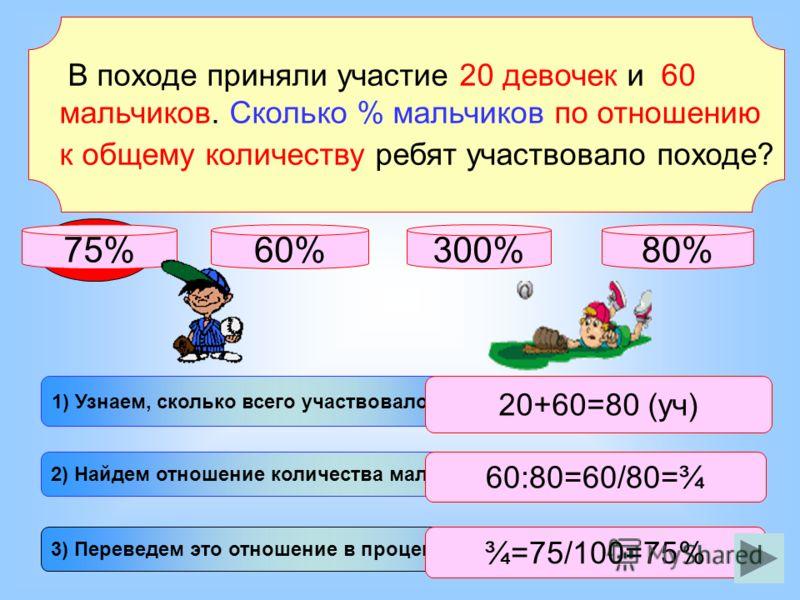 В походе приняли участие 20 девочек и 60 мальчиков. Сколько % мальчиков по отношению к общему количеству ребят участвовало походе? 75%60% 300% 80% 1) Узнаем, сколько всего участвовало в походе. 20+60=80 (уч) 2) Найдем отношение количества мальчиков к