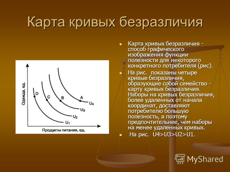 Карта кривых безразличия Карта кривых безразличия - способ графического изображения функции полезности для некоторого конкретного потребителя (рис). Карта кривых безразличия - способ графического изображения функции полезности для некоторого конкретн