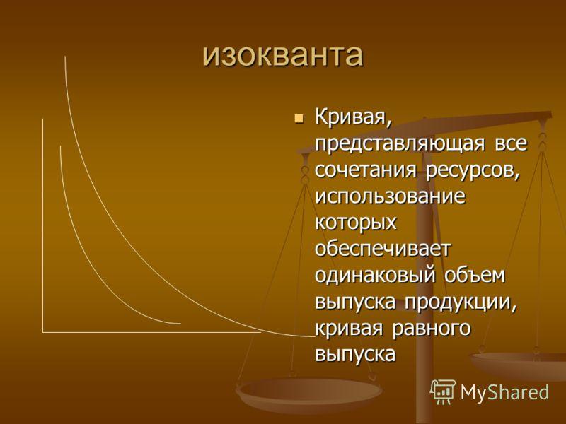 изокванта Кривая, представляющая все сочетания ресурсов, использование которых обеспечивает одинаковый объем выпуска продукции, кривая равного выпуска Кривая, представляющая все сочетания ресурсов, использование которых обеспечивает одинаковый объем
