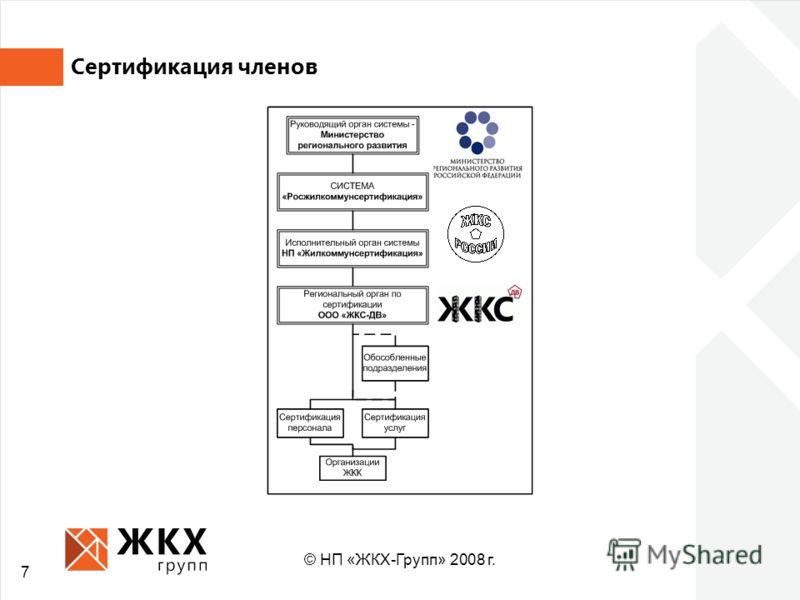 7 Сертификация членов © НП «ЖКХ-Групп» 2008 г.