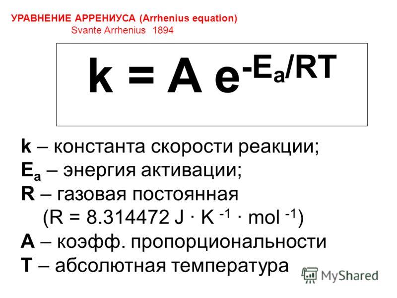 k = A e -E a /RT УРАВНЕНИЕ АРРЕНИУСА (Arrhenius equation) Svante Arrhenius 1894 k – константа скорости реакции; Е а – энергия активации; R – газовая постоянная (R = 8.314472 J · K -1 · mol -1 ) А – коэфф. пропорциональности Т – абсолютная температура