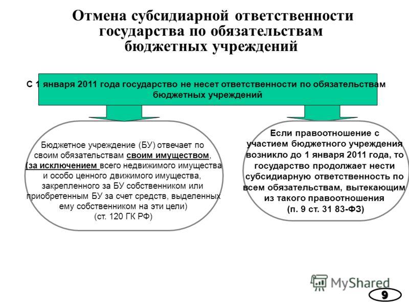 Отмена субсидиарной ответственности государства по обязательствам бюджетных учреждений9 С 1 января 2011 года государство не несет ответственности по обязательствам бюджетных учреждений Если правоотношение с участием бюджетного учреждения возникло до