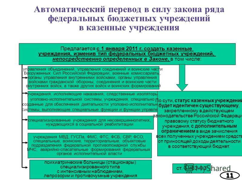 Автоматический перевод в силу закона ряда федеральных бюджетных учреждений в казенные учреждения11 Предлагается с 1 января 2011 г. создать казенные учреждения, изменив тип федеральных бюджетных учреждений, непосредственно определенных в Законе, в том