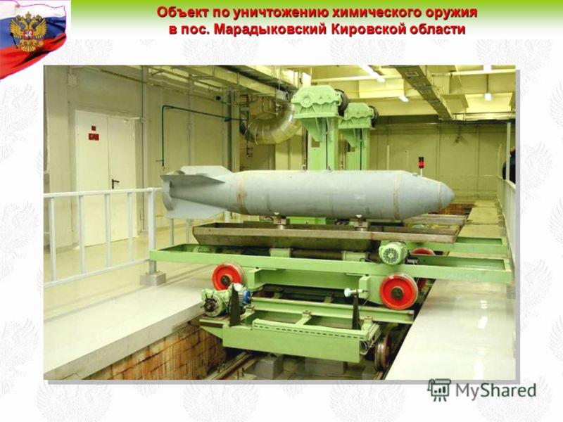 Марадыковский (диаграмма) Объект по уничтожению химического оружия в пос. Марадыковский Кировской области уничтожение