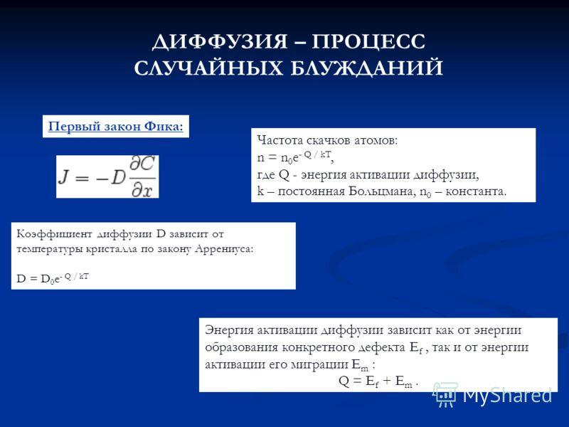 ДИФФУЗИЯ – ПРОЦЕСС СЛУЧАЙНЫХ БЛУЖДАНИЙ Первый закон Фика: Частота скачков атомов: n = n 0 e - Q / kT, где Q - энергия активации диффузии, k – постоянная Больцмана, n 0 – константа. Коэффициент диффузии D зависит от температуры кристалла по закону Арр