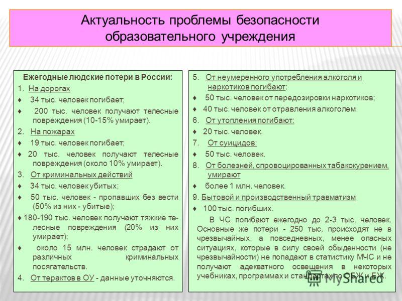 Актуальность проблемы безопасности образовательного учреждения Ежегодные людские потери в России: 1. На дорогах 34 тыс. человек погибает; 200 тыс. человек получают телесные повреждения (10-15% умирает). 2. На пожарах 19 тыс. человек погибает; 20 тыс