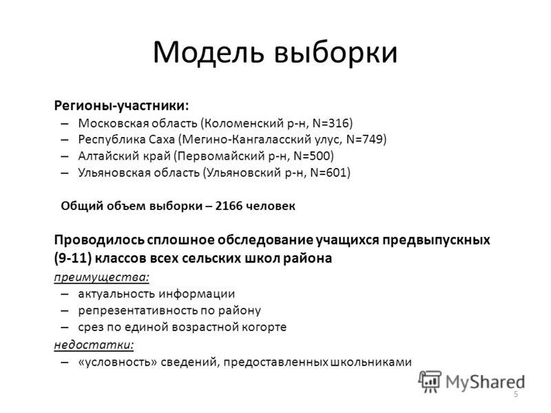 Модель выборки Регионы-участники: – Московская область (Коломенский р-н, N=316) – Республика Саха (Мегино-Кангаласский улус, N=749) – Алтайский край (Первомайский р-н, N=500) – Ульяновская область (Ульяновский р-н, N=601) Общий объем выборки – 2166 ч