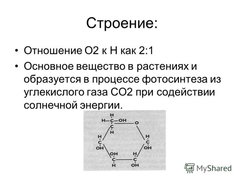 Строение: Отношение О2 к Н как 2:1 Основное вещество в растениях и образуется в процессе фотосинтеза из углекислого газа СО2 при содействии солнечной энергии.