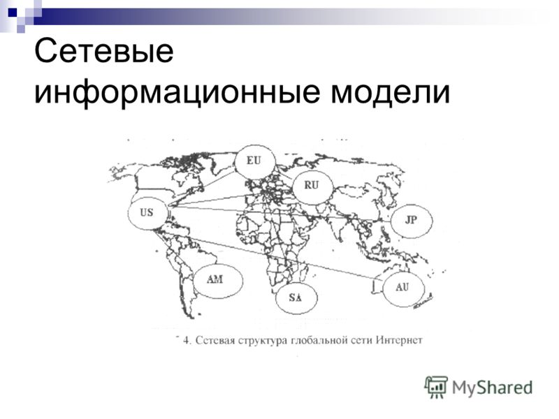 Сетевая модель Сетевая модель – граф, в котором вершины связаны между собой по принципу «многие ко многим»