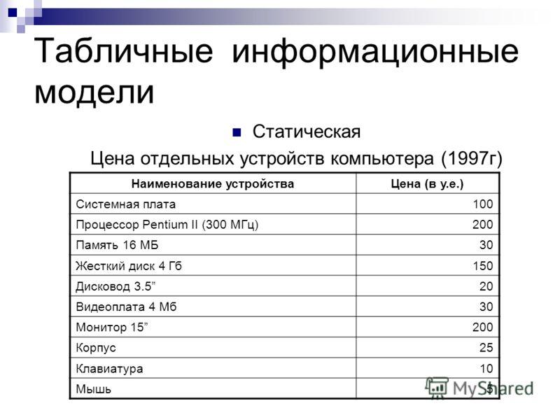 Время в пути от станции Отрадное до станции Кутузовская составляет 37мин. Время в пути от станции Театральная до станции Юго-Западная составляет 24 мин. Время в пути от станции Октябрьская до станции Отрадное составляет 32 мин. Время в пути от станци