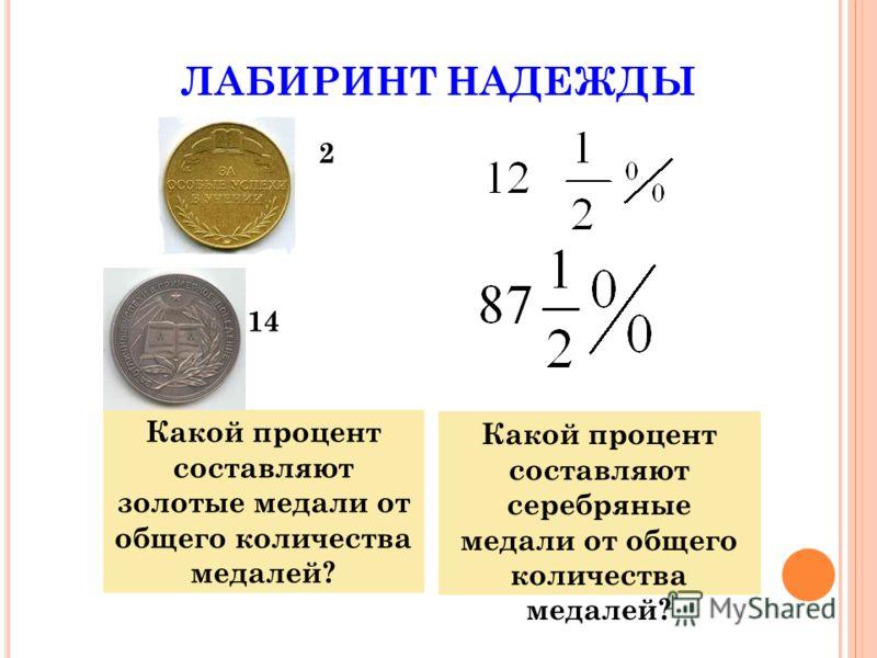 ЛАБИРИНТ НАДЕЖДЫ 2 14 Какой процент составляют золотые медали от общего количества медалей? Какой процент составляют серебряные медали от общего количества медалей?
