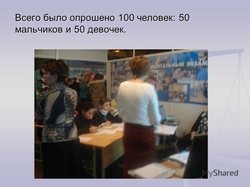 Всего было опрошено 100 человек: 50 мальчиков и 50 девочек.