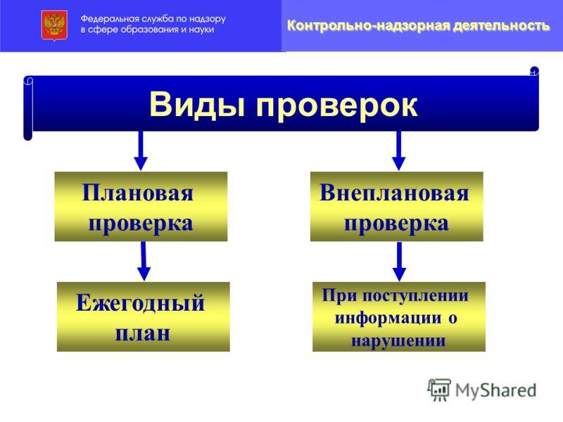Контрольно-надзорная деятельность Виды проверок Плановая проверка Внеплановая проверка Ежегодный план При поступлении информации о нарушении