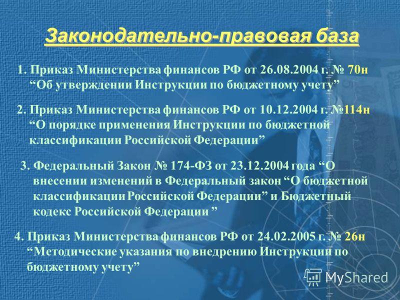 Законодательно-правовая база 1. Приказ Министерства финансов РФ от 26.08.2004 г. 70н Об утверждении Инструкции по бюджетному учету 3. Федеральный Закон 174-ФЗ от 23.12.2004 года О внесении изменений в Федеральный закон О бюджетной классификации Росси