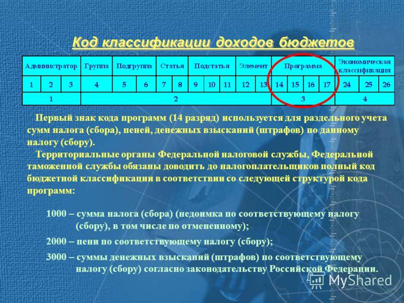 Код классификации доходов бюджетов Первый знак кода программ (14 разряд) используется для раздельного учета сумм налога (сбора), пеней, денежных взысканий (штрафов) по данному налогу (сбору). Территориальные органы Федеральной налоговой службы, Федер