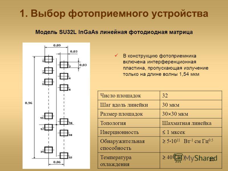 20 1. Выбор фотоприемного устройства Модель SU32L InGaAs линейная фотодиодная матрица Число площадок32 Шаг вдоль линейки30 мкм Размер площадок 30 30 мкм ТопологияШахматная линейка Инерционность 1 мксек Обнаружительная способность 5 10 11 Вт -1 см Гц