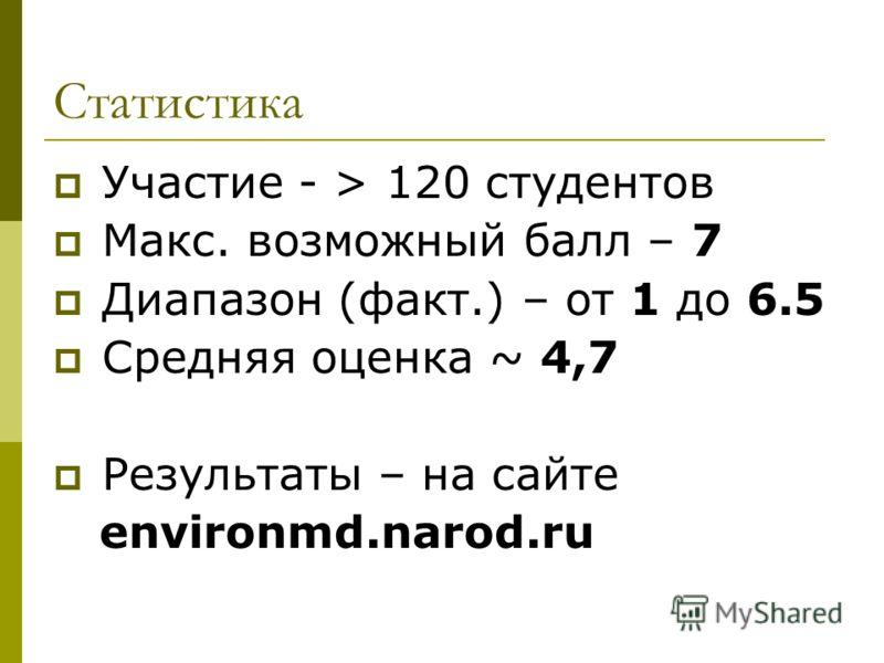 Статистика Участие - > 120 студентов Макс. возможный балл – 7 Диапазон (факт.) – от 1 до 6.5 Средняя оценка ~ 4,7 Результаты – на сайте environmd.narod.ru
