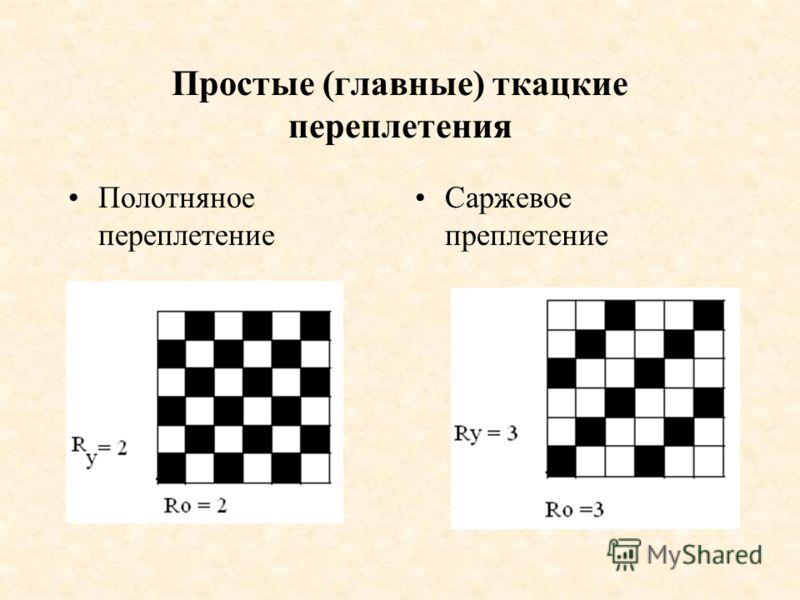 Простые (главные) ткацкие переплетения Полотняное переплетение Саржевое преплетение
