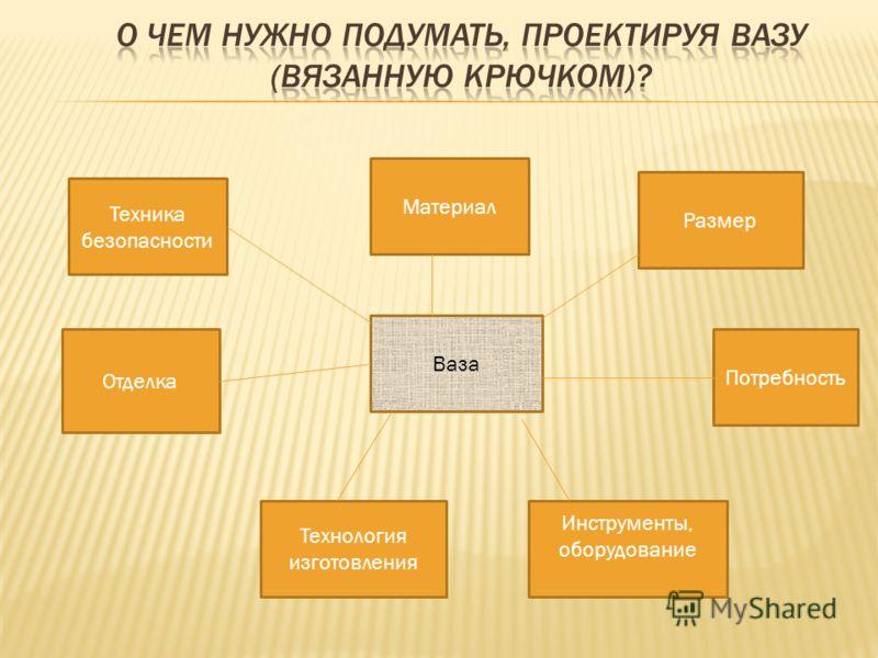 Техника безопасности Отделка Ваза Потребность Технология изготовления Инструменты, оборудование Размер Материал