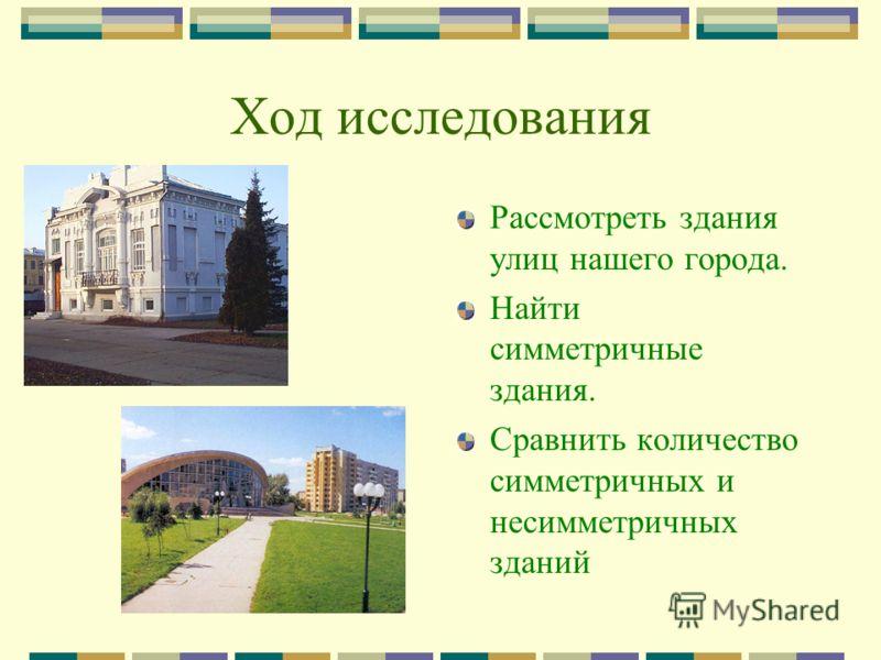 Ход исследования Рассмотреть здания улиц нашего города. Найти симметричные здания. Сравнить количество симметричных и несимметричных зданий