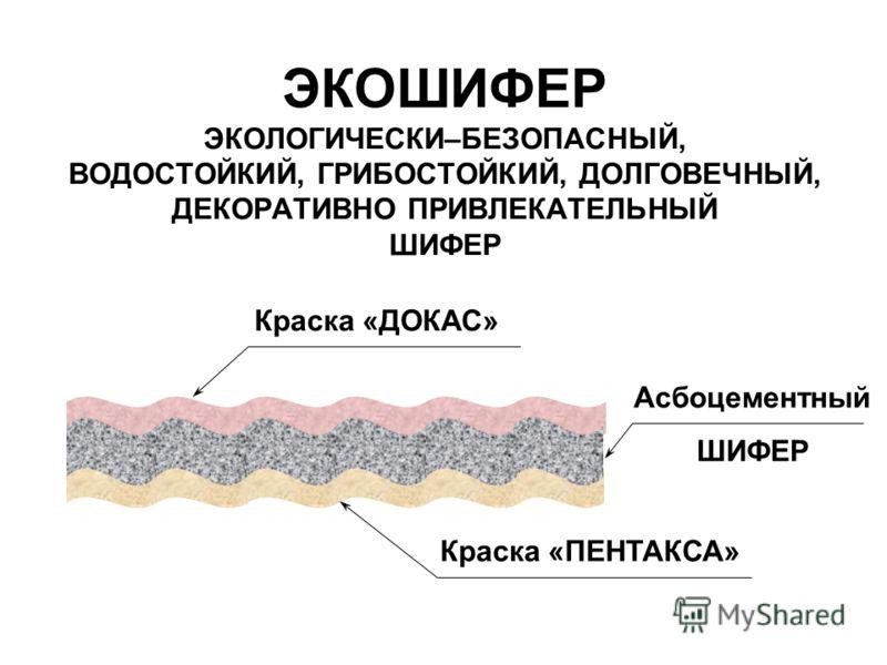ЭКОШИФЕР ЭКОЛОГИЧЕСКИ–БЕЗОПАСНЫЙ, ВОДОСТОЙКИЙ, ГРИБОСТОЙКИЙ, ДОЛГОВЕЧНЫЙ, ДЕКОРАТИВНО ПРИВЛЕКАТЕЛЬНЫЙ ШИФЕР Краска «ПЕНТАКСА» Асбоцементный ШИФЕР Краска «ДОКАС»