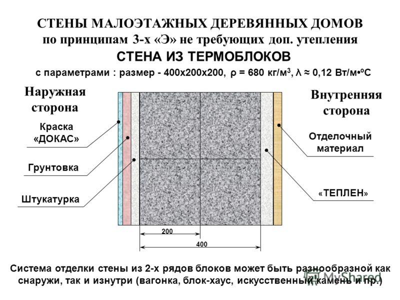 СТЕНА ИЗ ТЕРМОБЛОКОВ с параметрами : размер - 400х200х200, ρ = 680 кг/м 3, λ 0,12 Вт/мºС Наружная сторона Внутренняя сторона 200 400 Краска «ДОКАС» Грунтовка Штукатурка Отделочный материал « ТЕПЛЕН » Система отделки стены из 2-х рядов блоков может бы